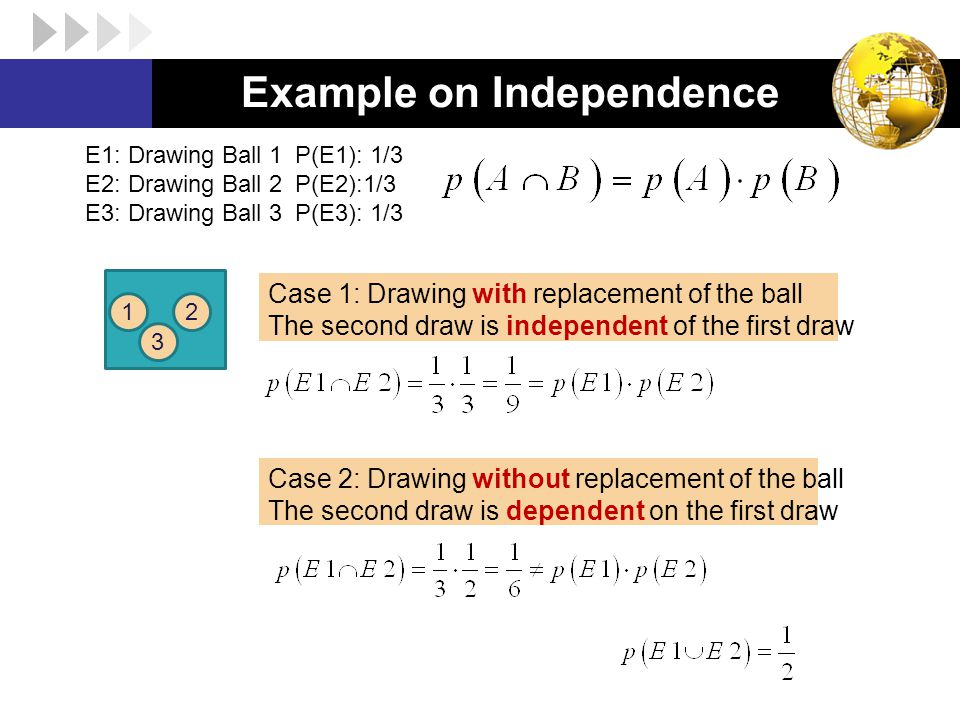 Example on Independence 3 21 Case 1: Drawing with replacement of the ball The second draw is independent of the first draw E1: Drawing Ball 1 E2: Drawing Ball 2 E3: Drawing Ball 3 Case 2: Drawing without replacement of the ball The second draw is dependent on the first draw P(E1): 1/3 P(E2):1/3 P(E3): 1/3