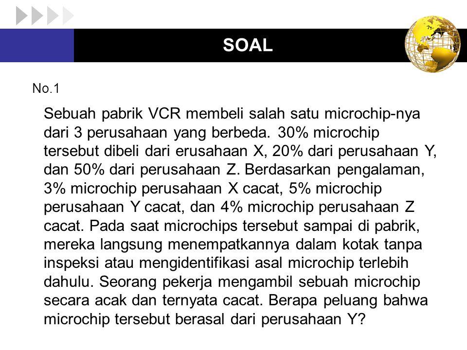 SOAL No.1 Sebuah pabrik VCR membeli salah satu microchip-nya dari 3 perusahaan yang berbeda. 30% microchip tersebut dibeli dari erusahaan X, 20% dari