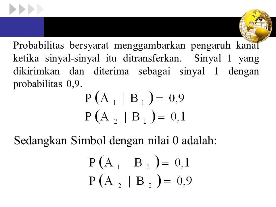 Probabilitas bersyarat menggambarkan pengaruh kanal ketika sinyal-sinyal itu ditransferkan. Sinyal 1 yang dikirimkan dan diterima sebagai sinyal 1 den