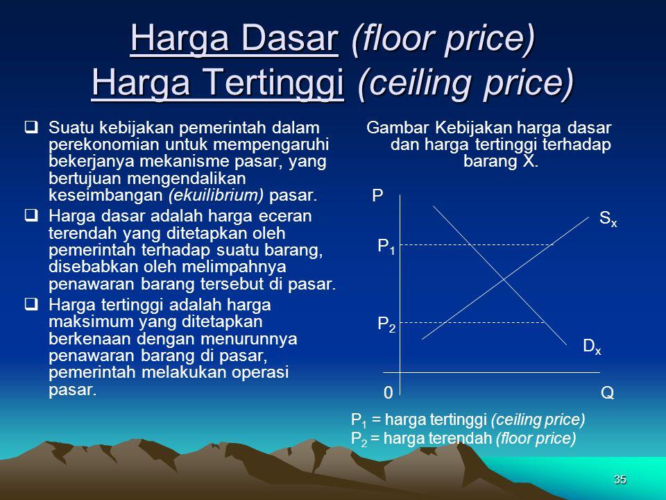 35 Harga Dasar (floor price) Harga Tertinggi (ceiling price)  Suatu kebijakan pemerintah dalam perekonomian untuk mempengaruhi bekerjanya mekanisme pasar, yang bertujuan mengendalikan keseimbangan (ekuilibrium) pasar.