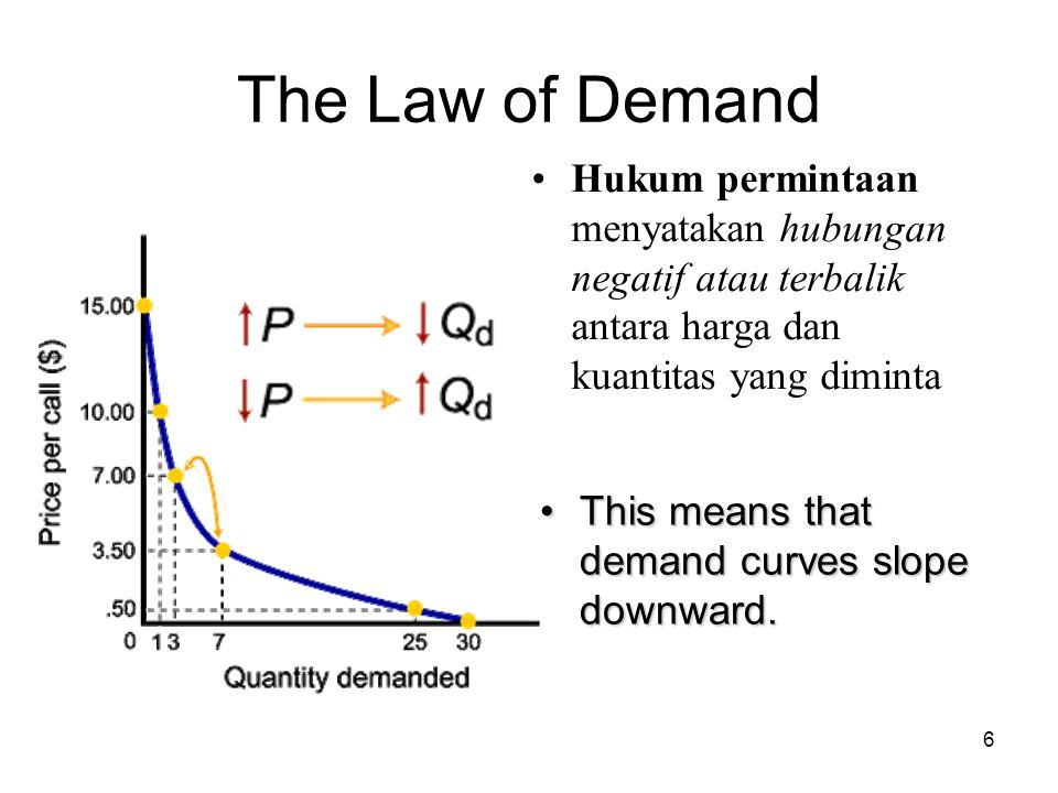6 The Law of Demand Hukum permintaan menyatakan hubungan negatif atau terbalik antara harga dan kuantitas yang diminta This means that demand curves slope downward.This means that demand curves slope downward.