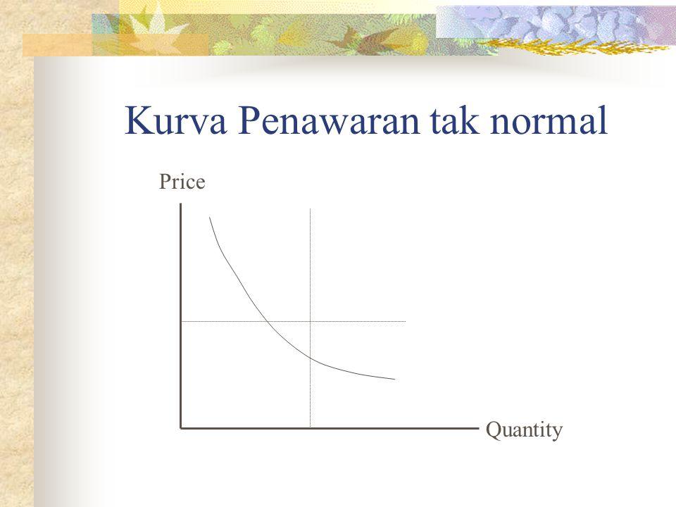Kurva Penawaran tak normal Quantity Price