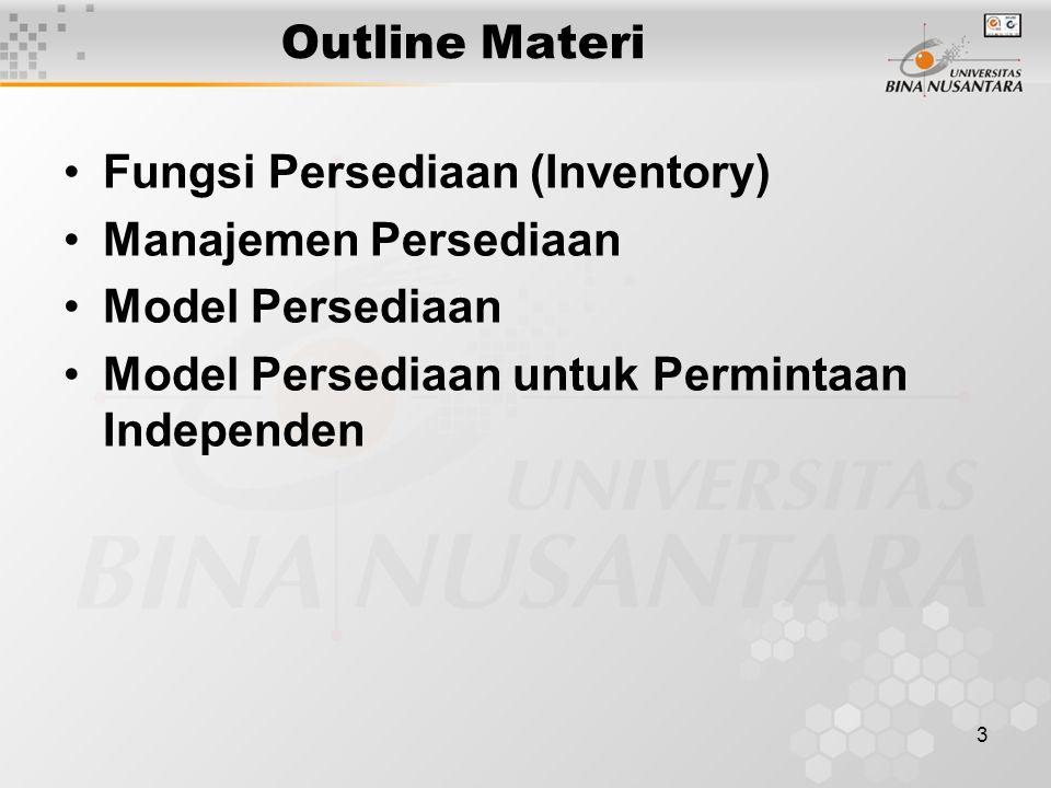 3 Outline Materi Fungsi Persediaan (Inventory) Manajemen Persediaan Model Persediaan Model Persediaan untuk Permintaan Independen