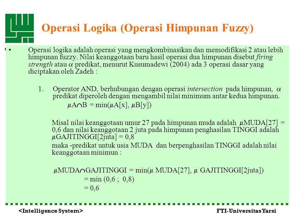 FTI-Universitas Yarsi Operasi Logika (Operasi Himpunan Fuzzy) Operasi logika adalah operasi yang mengkombinasikan dan memodifikasi 2 atau lebih himpun