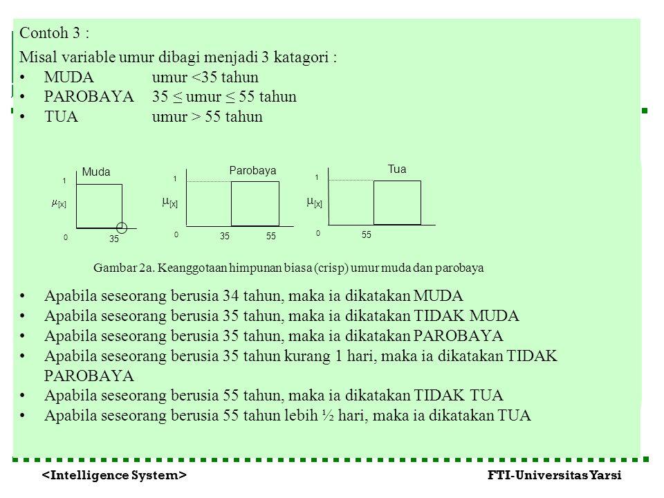 FTI-Universitas Yarsi Contoh 3 : Misal variable umur dibagi menjadi 3 katagori : MUDA umur <35 tahun PAROBAYA35 ≤ umur ≤ 55 tahun TUAumur > 55 tahun A