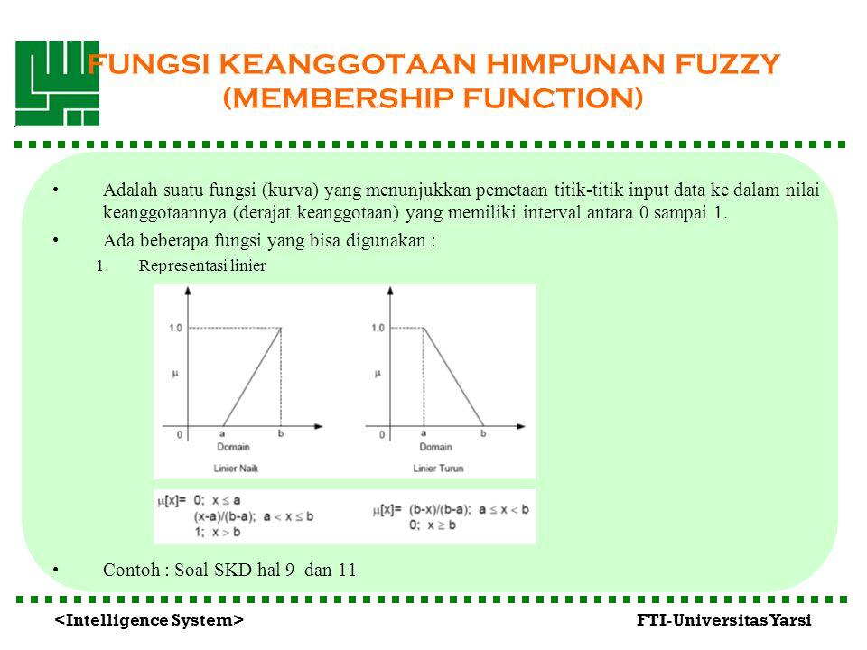 FTI-Universitas Yarsi FUNGSI KEANGGOTAAN HIMPUNAN FUZZY (MEMBERSHIP FUNCTION) Adalah suatu fungsi (kurva) yang menunjukkan pemetaan titik-titik input