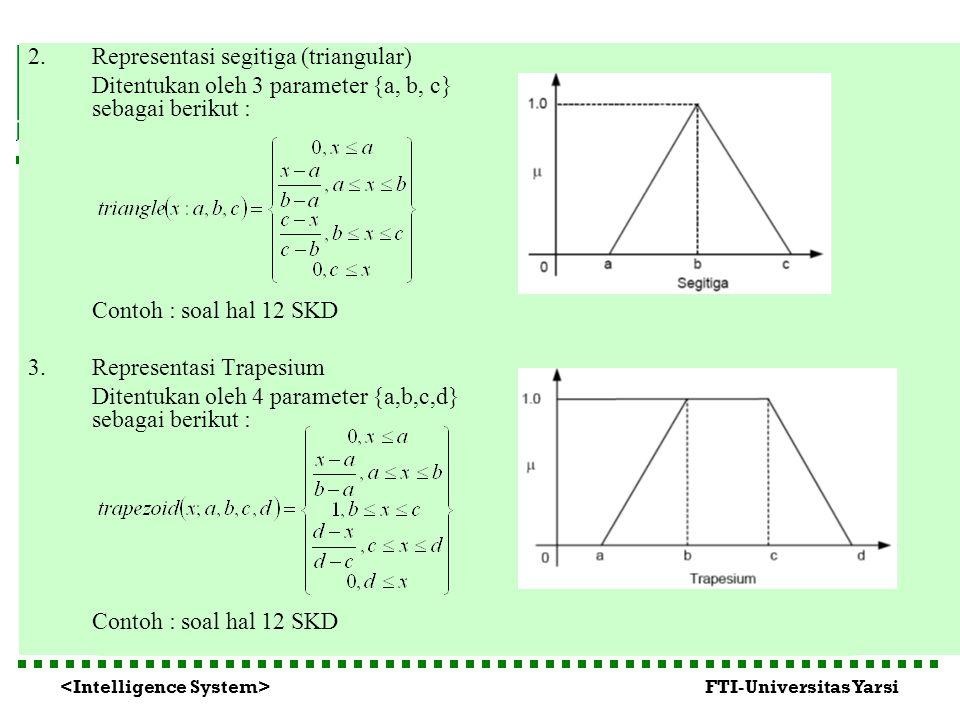FTI-Universitas Yarsi 2.Representasi segitiga (triangular) Ditentukan oleh 3 parameter {a, b, c} sebagai berikut : Contoh : soal hal 12 SKD 3.Represen
