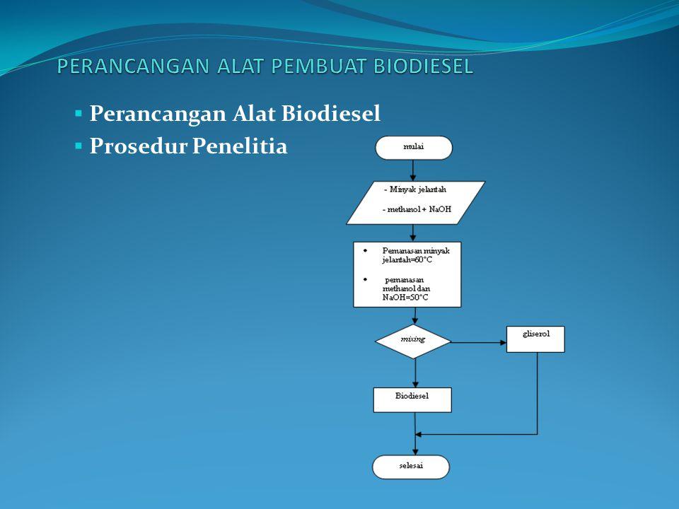  Perancangan Alat Biodiesel  Prosedur Penelitia