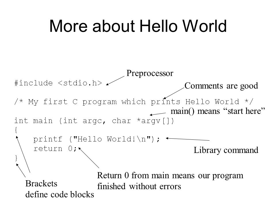 More about Hello World Preprocessor Library command main() means start here Comments are good Return 0 from main means our program finished without errors Brackets define code blocks