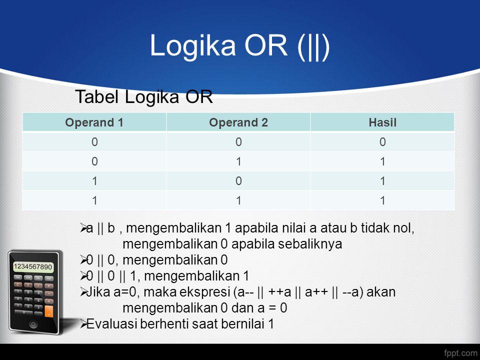 Logika OR (||) Operand 1Operand 2Hasil 000 011 101 111 Tabel Logika OR  a || b, mengembalikan 1 apabila nilai a atau b tidak nol, mengembalikan 0 apabila sebaliknya  0 || 0, mengembalikan 0  0 || 0 || 1, mengembalikan 1  Jika a=0, maka ekspresi (a-- || ++a || a++ || --a) akan mengembalikan 0 dan a = 0  Evaluasi berhenti saat bernilai 1