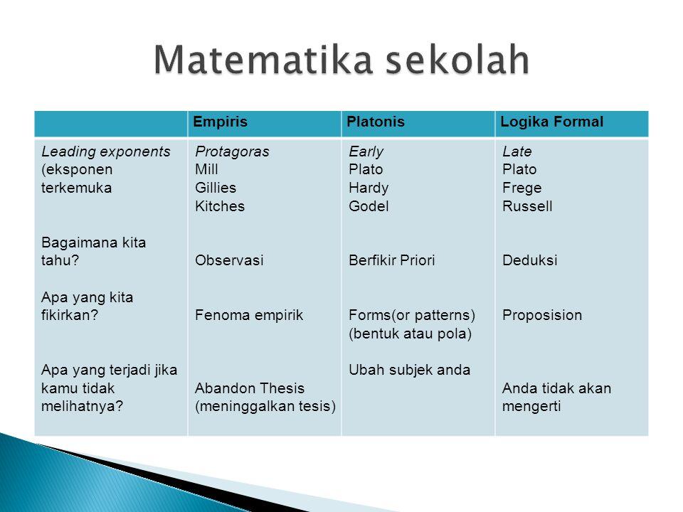 EmpirisPlatonisLogika Formal Leading exponents (eksponen terkemuka Bagaimana kita tahu.