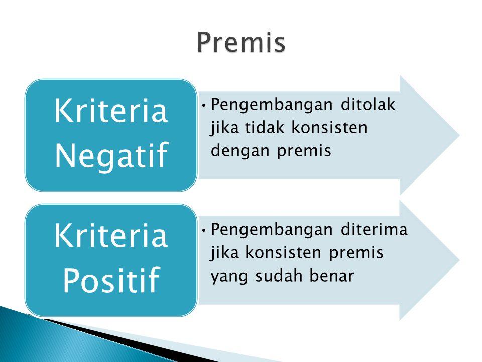 Pengembangan ditolak jika tidak konsisten dengan premis Kriteria Negatif Pengembangan diterima jika konsisten premis yang sudah benar Kriteria Positif