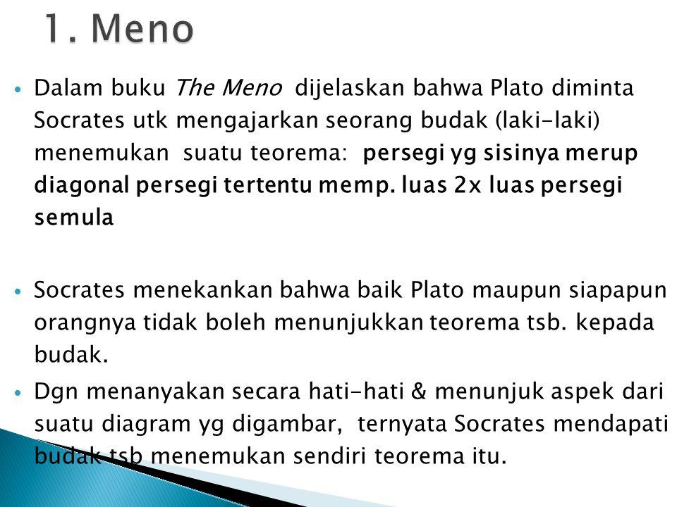 Dalam buku The Meno dijelaskan bahwa Plato diminta Socrates utk mengajarkan seorang budak (laki-laki) menemukan suatu teorema: persegi yg sisinya merup diagonal persegi tertentu memp.