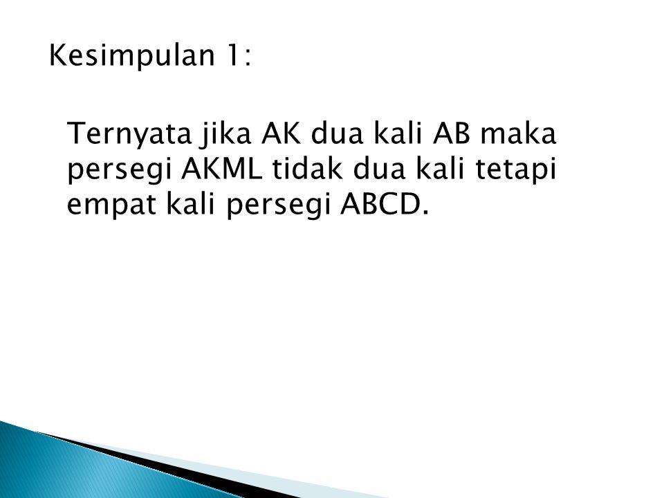 Kesimpulan 1: Ternyata jika AK dua kali AB maka persegi AKML tidak dua kali tetapi empat kali persegi ABCD.