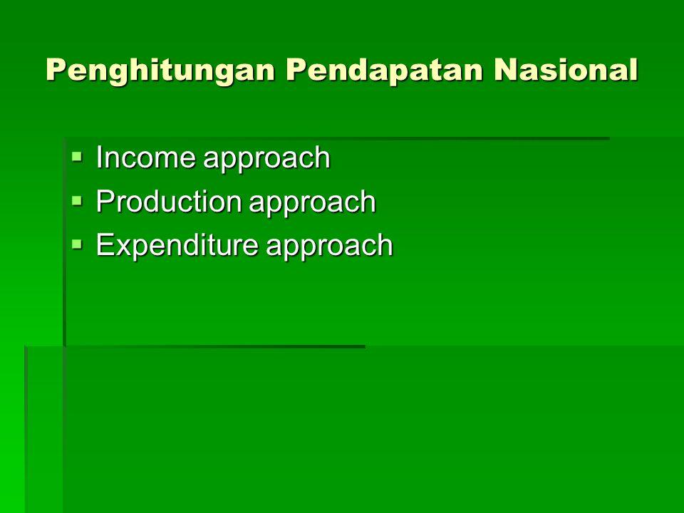 Konsep Pendapatan Nasional  Konsep kewilayahan (Product Domestic Bruto)  Konsep kewarganegaraan (Product National Bruto)
