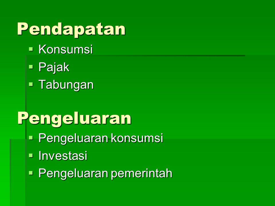 Pendapatan  Konsumsi  Pajak  Tabungan Pengeluaran  Pengeluaran konsumsi  Investasi  Pengeluaran pemerintah