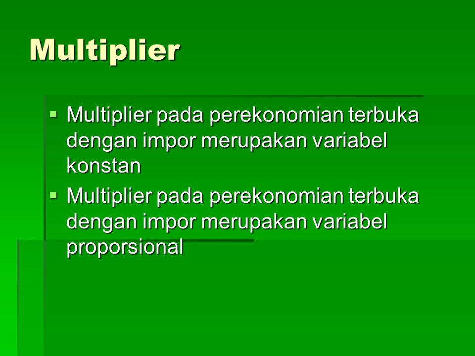 Multiplier  Multiplier pada perekonomian terbuka dengan impor merupakan variabel konstan  Multiplier pada perekonomian terbuka dengan impor merupaka