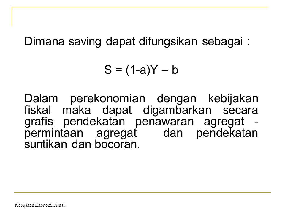 Dimana saving dapat difungsikan sebagai : S = (1-a)Y – b Dalam perekonomian dengan kebijakan fiskal maka dapat digambarkan secara grafis pendekatan pe