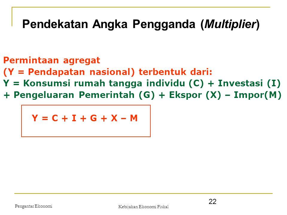 Pengantar Ekonomi Kebijakan Ekonomi Fiskal 22 Permintaan agregat (Y = Pendapatan nasional) terbentuk dari: Y = Konsumsi rumah tangga individu (C) + In