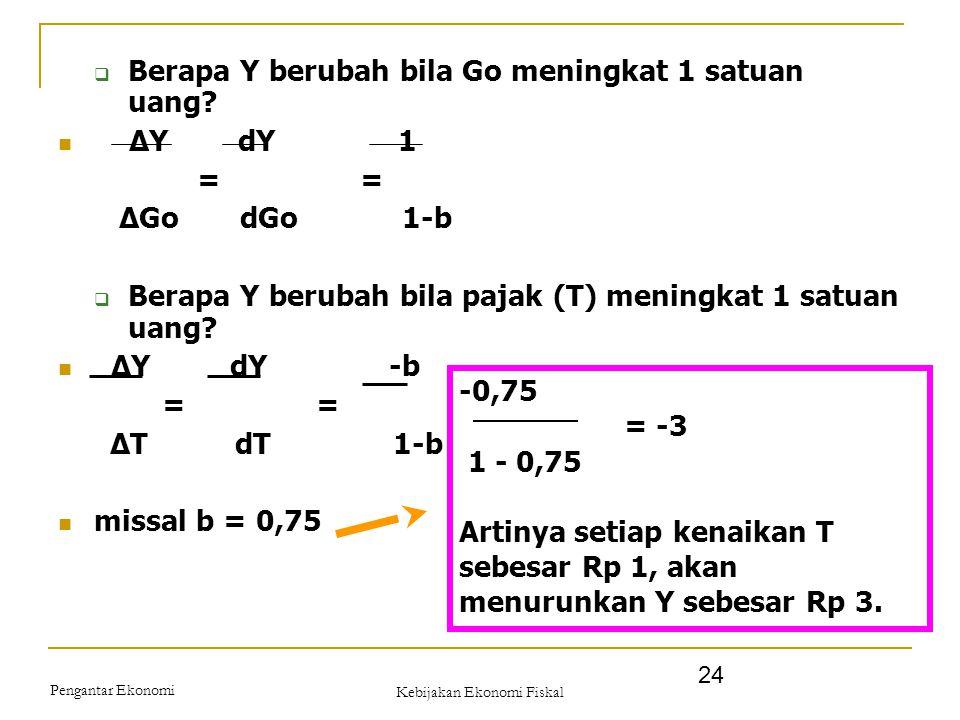 Pengantar Ekonomi Kebijakan Ekonomi Fiskal 24  Berapa Y berubah bila Go meningkat 1 satuan uang? ∆Y dY 1 = = ∆Go dGo 1-b  Berapa Y berubah bila paja