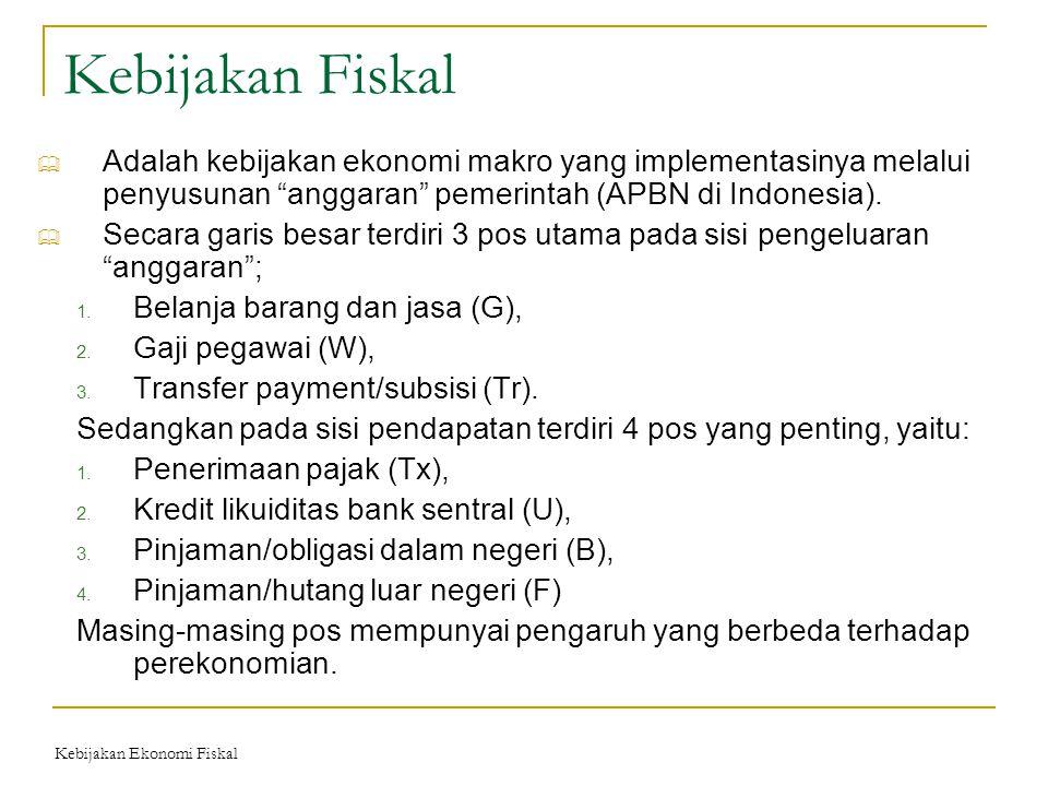 """Kebijakan Fiskal  Adalah kebijakan ekonomi makro yang implementasinya melalui penyusunan """"anggaran"""" pemerintah (APBN di Indonesia).  Secara garis be"""