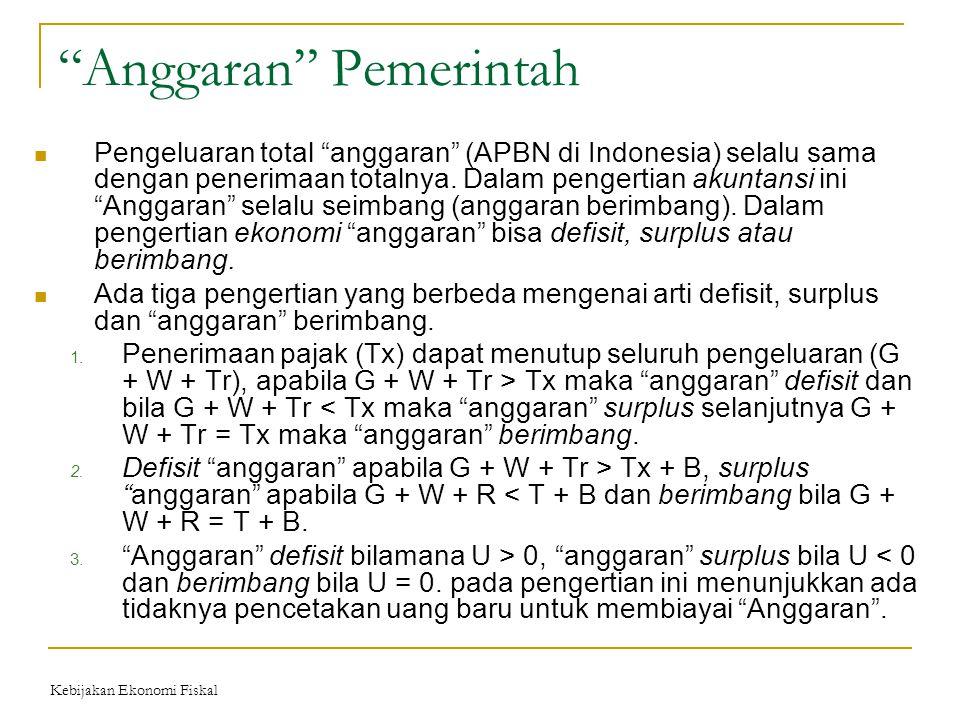 """""""Anggaran"""" Pemerintah Pengeluaran total """"anggaran"""" (APBN di Indonesia) selalu sama dengan penerimaan totalnya. Dalam pengertian akuntansi ini """"Anggara"""