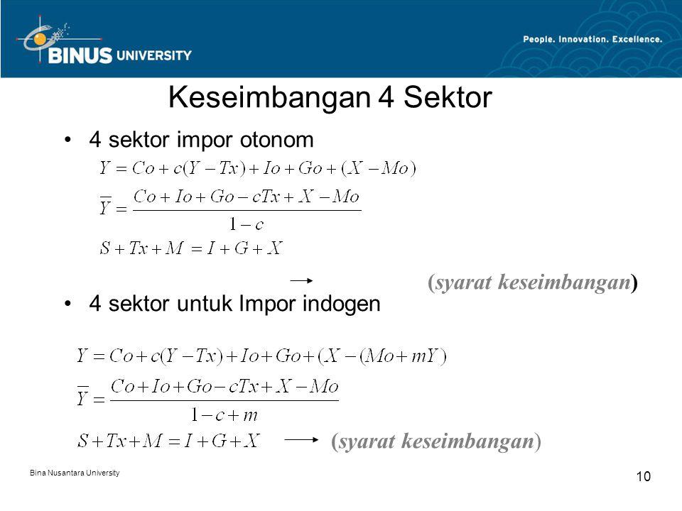 Bina Nusantara University 10 Keseimbangan 4 Sektor 4 sektor impor otonom 4 sektor untuk Impor indogen (syarat keseimbangan)
