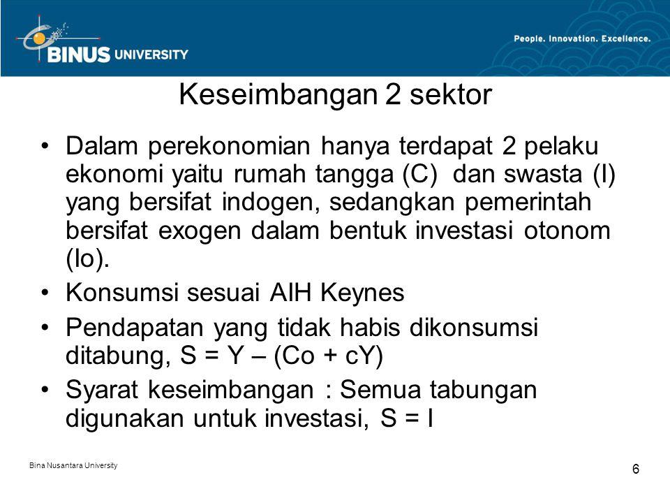 Bina Nusantara University 7 Lanjutan 2 sektor C + I = Y = C + S, di mana (C + S) Parameter penyeimbangnya Keseimbangan pendapatan nasional untuk 2 sektor adalah : (syarat Keseimbangan 2 sektor)