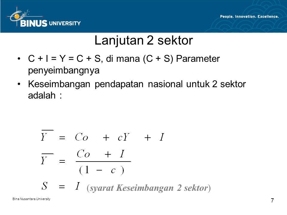 Bina Nusantara University 8 Keseimbangan 3 sektor Dalam perekonomian selain C, I pemerintah juga ikut terlibat dalam perekonomian melalui kebijakan fiskalnya (G = Go(belanja) dan Tx (pajak  pemasukan) Investasi masih bersifat otonom, sehingga identitasnya adalah : Y = C + I + G