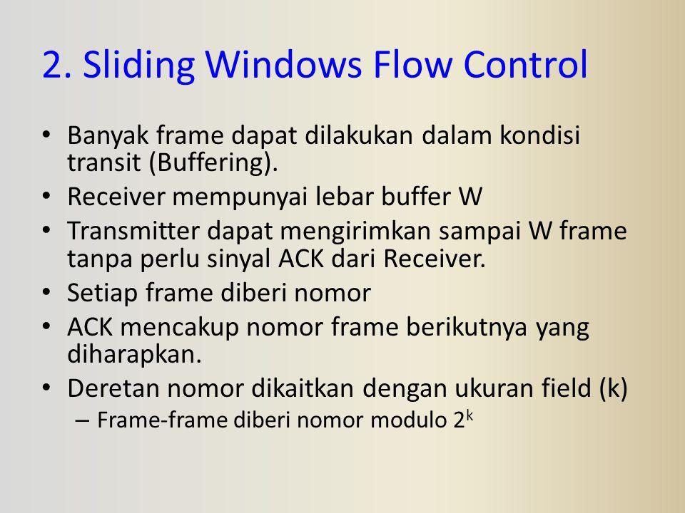 2. Sliding Windows Flow Control Banyak frame dapat dilakukan dalam kondisi transit (Buffering). Receiver mempunyai lebar buffer W Transmitter dapat me