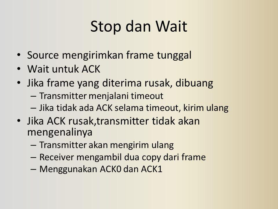 Stop dan Wait Source mengirimkan frame tunggal Wait untuk ACK Jika frame yang diterima rusak, dibuang – Transmitter menjalani timeout – Jika tidak ada
