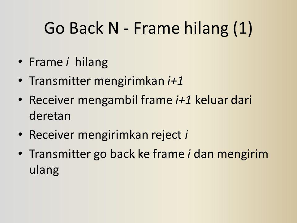 Go Back N - Frame hilang (1) Frame i hilang Transmitter mengirimkan i+1 Receiver mengambil frame i+1 keluar dari deretan Receiver mengirimkan reject i