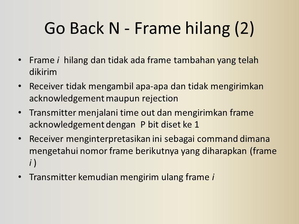 Go Back N - Frame hilang (2) Frame i hilang dan tidak ada frame tambahan yang telah dikirim Receiver tidak mengambil apa-apa dan tidak mengirimkan ack