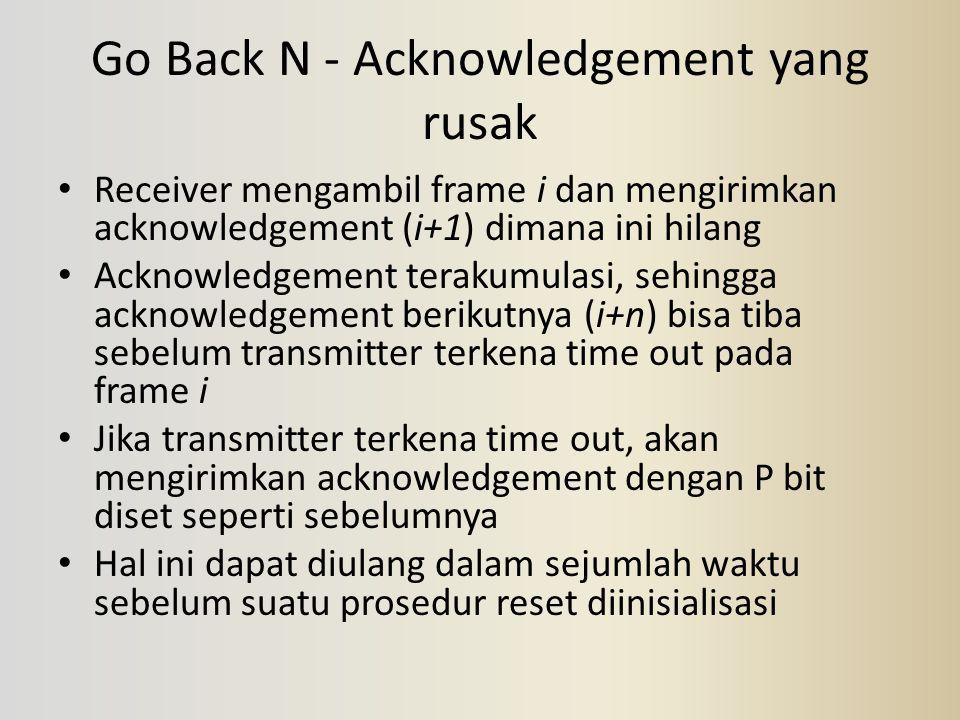 Go Back N - Acknowledgement yang rusak Receiver mengambil frame i dan mengirimkan acknowledgement (i+1) dimana ini hilang Acknowledgement terakumulasi