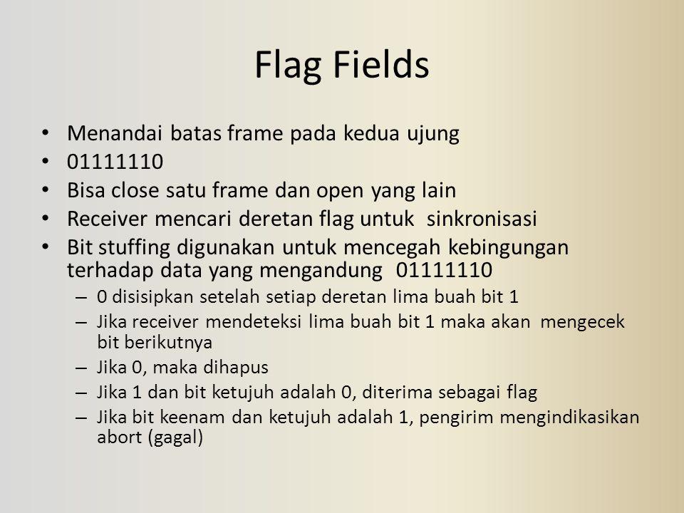 Flag Fields Menandai batas frame pada kedua ujung 01111110 Bisa close satu frame dan open yang lain Receiver mencari deretan flag untuk sinkronisasi B