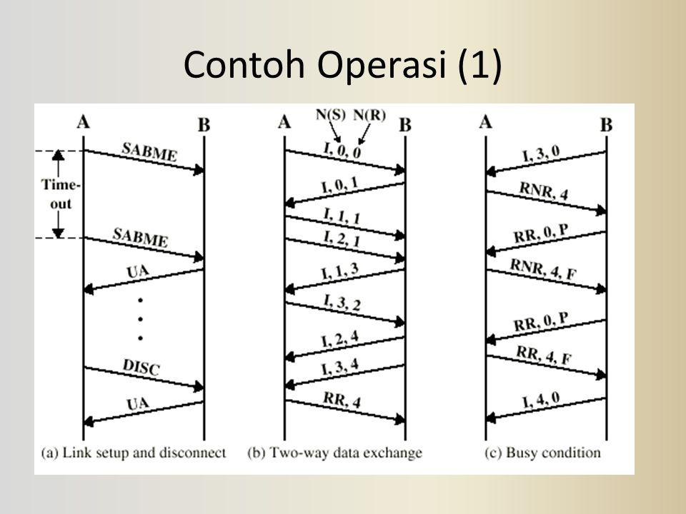 Contoh Operasi (1)