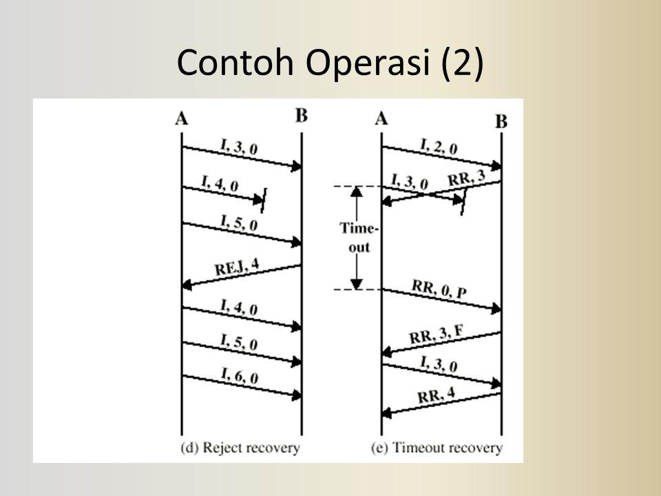 Contoh Operasi (2)