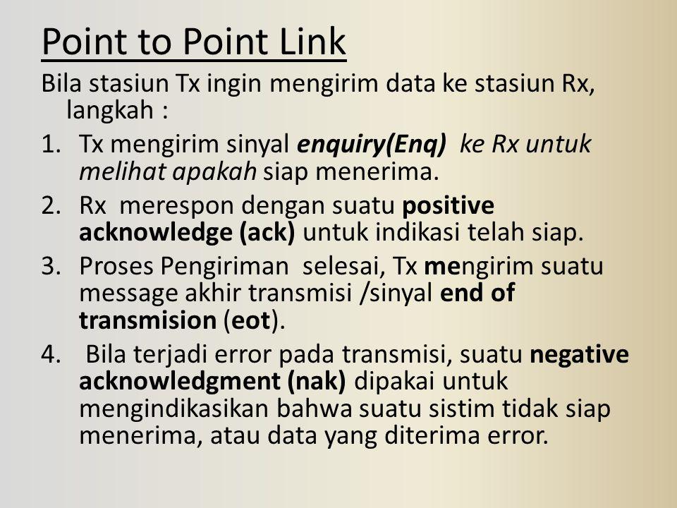 Point to Point Link Bila stasiun Tx ingin mengirim data ke stasiun Rx, langkah : 1.Tx mengirim sinyal enquiry(Enq) ke Rx untuk melihat apakah siap men