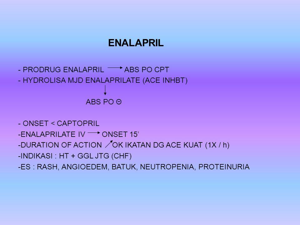 ENALAPRIL - PRODRUG ENALAPRIL ABS PO CPT - HYDROLISA MJD ENALAPRILATE (ACE INHBT) ABS PO Θ - ONSET < CAPTOPRIL -ENALAPRILATE IV ONSET 15' -DURATION OF