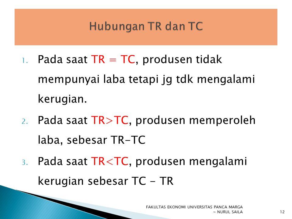 1. Pada saat TR = TC, produsen tidak mempunyai laba tetapi jg tdk mengalami kerugian. 2. Pada saat TR>TC, produsen memperoleh laba, sebesar TR-TC 3. P