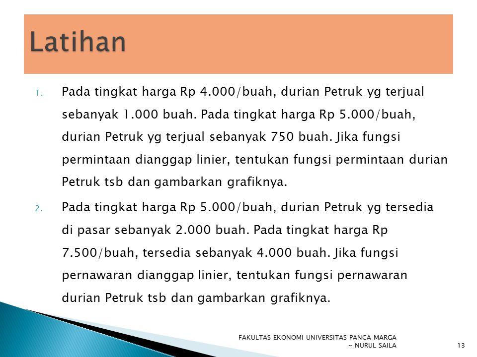 1. Pada tingkat harga Rp 4.000/buah, durian Petruk yg terjual sebanyak 1.000 buah. Pada tingkat harga Rp 5.000/buah, durian Petruk yg terjual sebanyak
