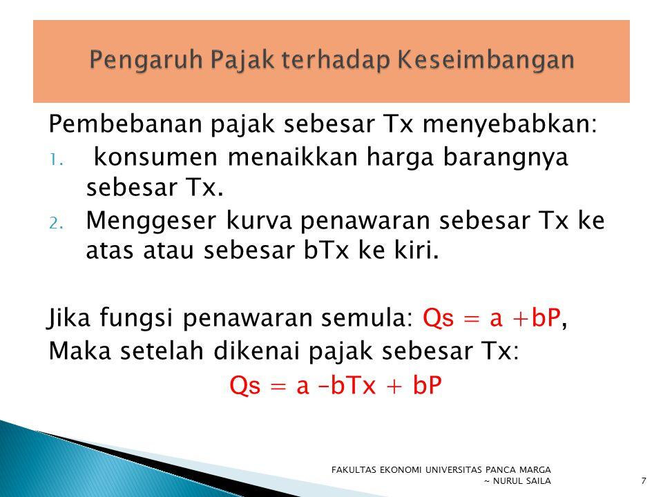 Pembebanan pajak sebesar Tx menyebabkan: 1. konsumen menaikkan harga barangnya sebesar Tx. 2. Menggeser kurva penawaran sebesar Tx ke atas atau sebesa
