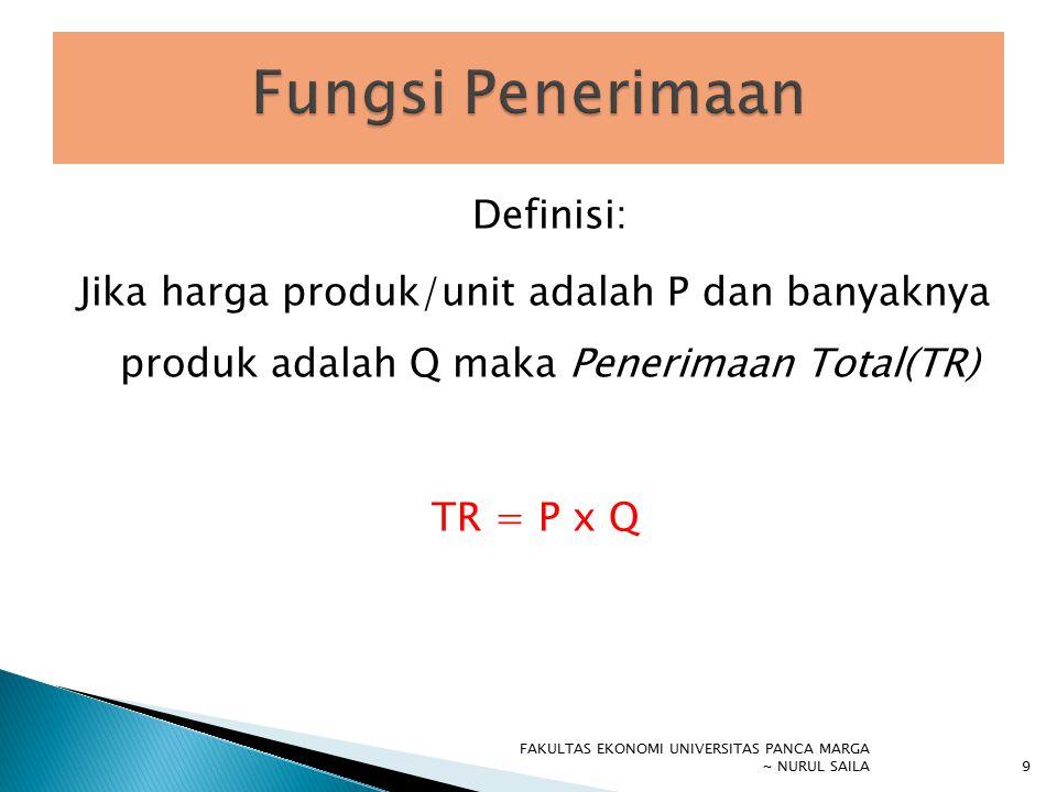 Definisi: Jika harga produk/unit adalah P dan banyaknya produk adalah Q maka Penerimaan Total(TR) TR = P x Q FAKULTAS EKONOMI UNIVERSITAS PANCA MARGA