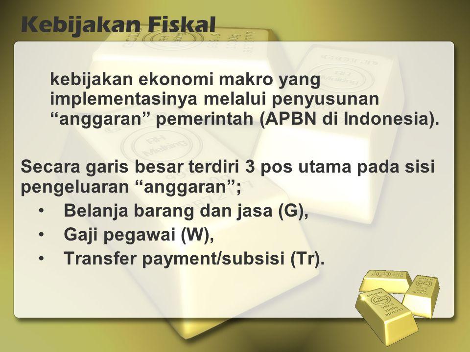 Kebijakan Fiskal kebijakan ekonomi makro yang implementasinya melalui penyusunan anggaran pemerintah (APBN di Indonesia).