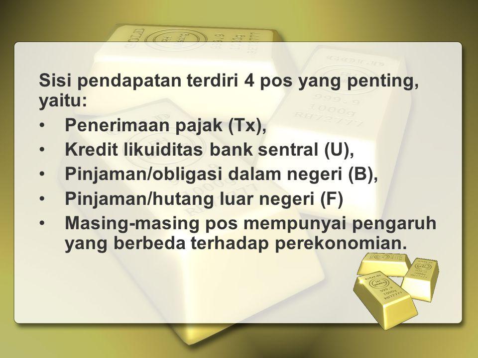 Sisi pendapatan terdiri 4 pos yang penting, yaitu: Penerimaan pajak (Tx), Kredit likuiditas bank sentral (U), Pinjaman/obligasi dalam negeri (B), Pinjaman/hutang luar negeri (F) Masing-masing pos mempunyai pengaruh yang berbeda terhadap perekonomian.