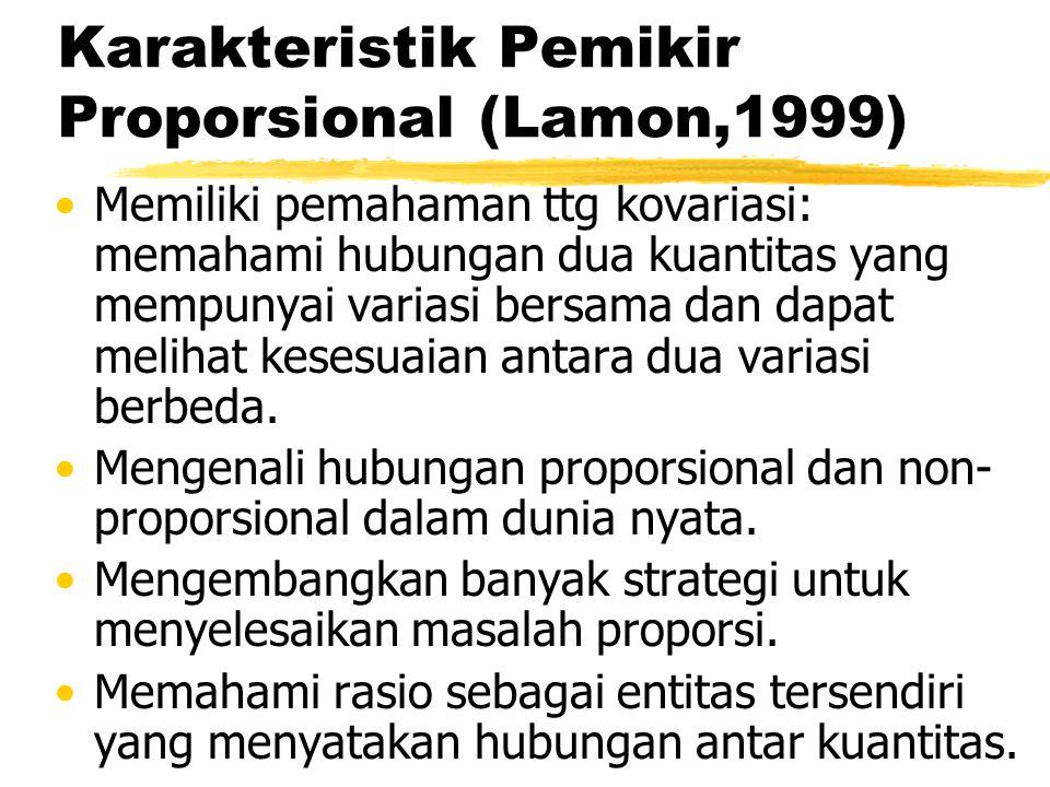 Karakteristik Pemikir Proporsional (Lamon,1999) Memiliki pemahaman ttg kovariasi: memahami hubungan dua kuantitas yang mempunyai variasi bersama dan d