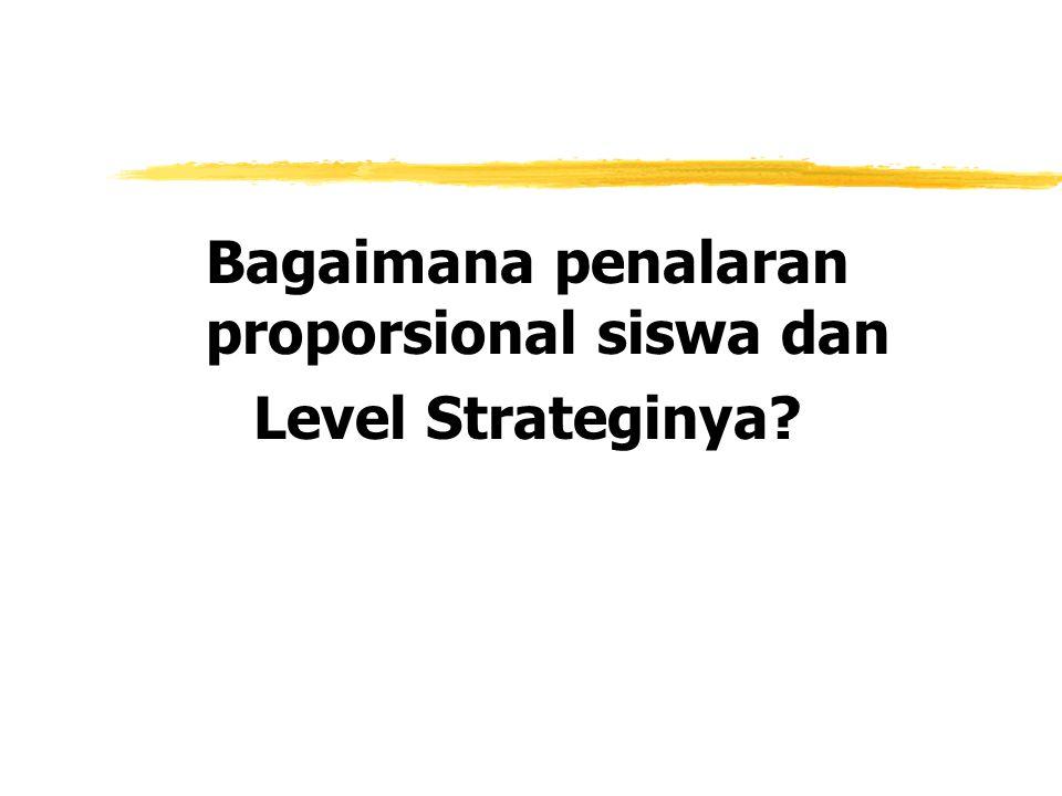 Bagaimana penalaran proporsional siswa dan Level Strateginya?