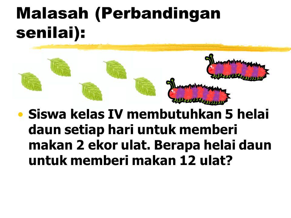 Malasah (Perbandingan senilai): Siswa kelas IV membutuhkan 5 helai daun setiap hari untuk memberi makan 2 ekor ulat.