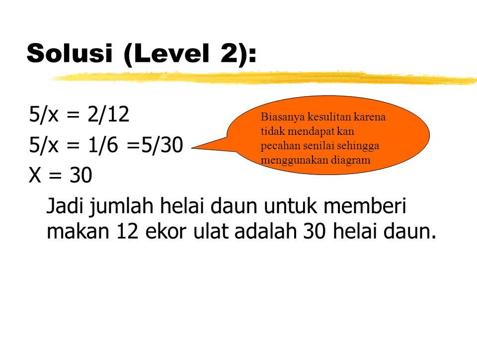 Solusi (Level 2): 5/x = 2/12 5/x = 1/6 =5/30 X = 30 Jadi jumlah helai daun untuk memberi makan 12 ekor ulat adalah 30 helai daun.