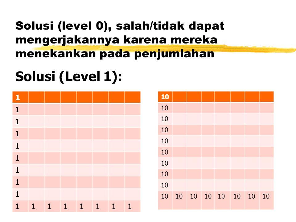 Solusi (level 0), salah/tidak dapat mengerjakannya karena mereka menekankan pada penjumlahan Solusi (Level 1): 1 1 1 1 1 1 1 1 1 11111111 10